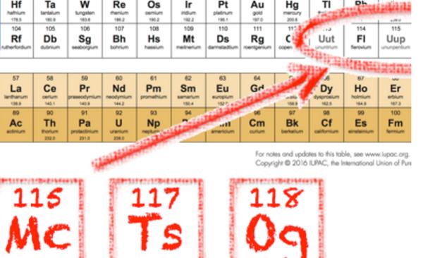 Foto: IUPAC